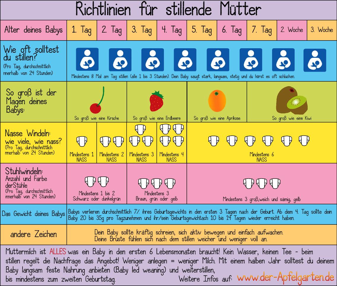 copyright www.der-apfelgarten.de