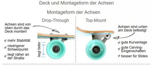 richtiges_kinder_longboard
