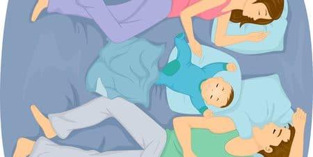 Familienbett - Co Sleeping